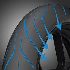 DUNLOP SPORTSMART MK3 TyresMoto
